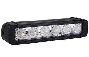 LED фары для машин из Китая